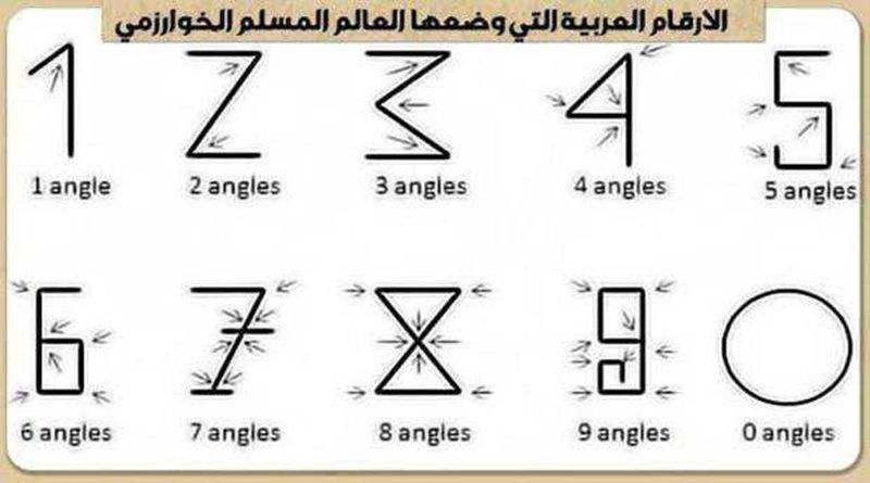 Ini Dia 5 Rumus Matematika yang Harmonis dengan Nilai Islam