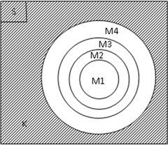 Rumus Diagram Venn