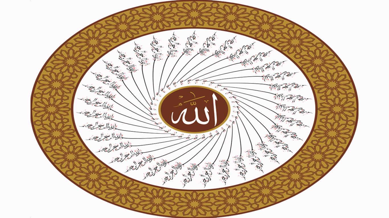 Penjelasan Lengkap tentang Sifat Wajib 20